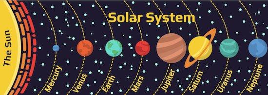 Unattached, Solar System